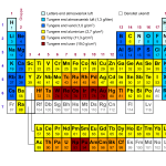 Neutrony oceniają biomasę.