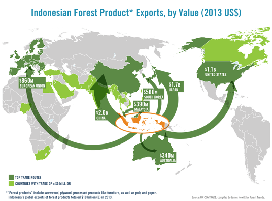 Is the industry's foremost source for fine wood components. Government And Industry Data Suggest That More Than 30 Percent Of Wood Used By Indonesia S Industrial Forest Sector Comes From Unreported Illegal Sources Forest Trends