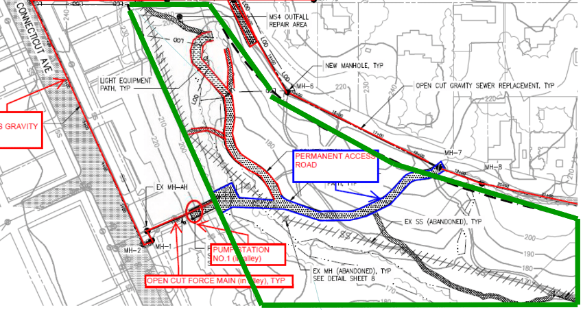 This image from DC Water's July 28th presentation shows the rerouted pipes as red lines outside the green NPS boundary. The blue lines within the boundary are where DC Water would place a permanent access road. The red outline within the boundary marks another access path.