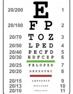 The test presents immediate screening results sophisticated technology provides reliable analysis that enables informed decision making about also eye in dallas texas vision privia rh forestlanepediatrics