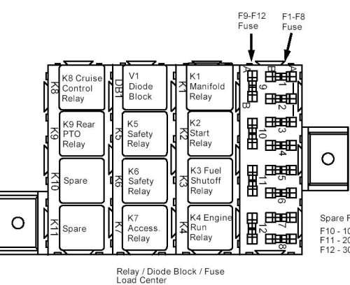 john deere 4300 wiring diagram