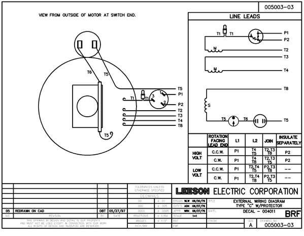 abertrandrowannimnin diagram database  get free access