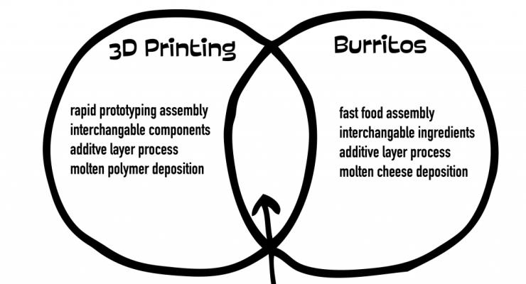 Burritob0t
