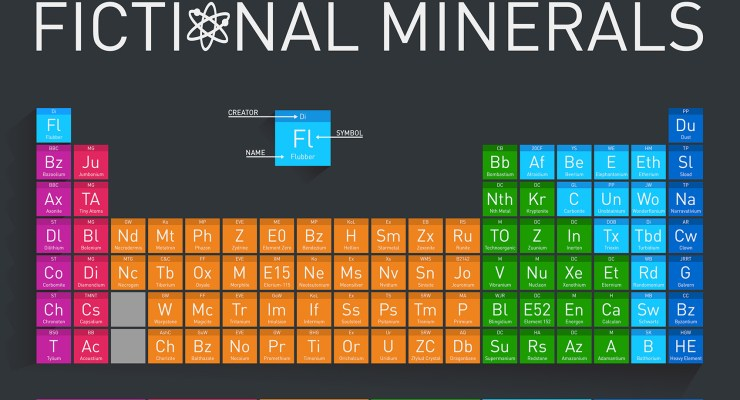 periodic table of fictional minerals