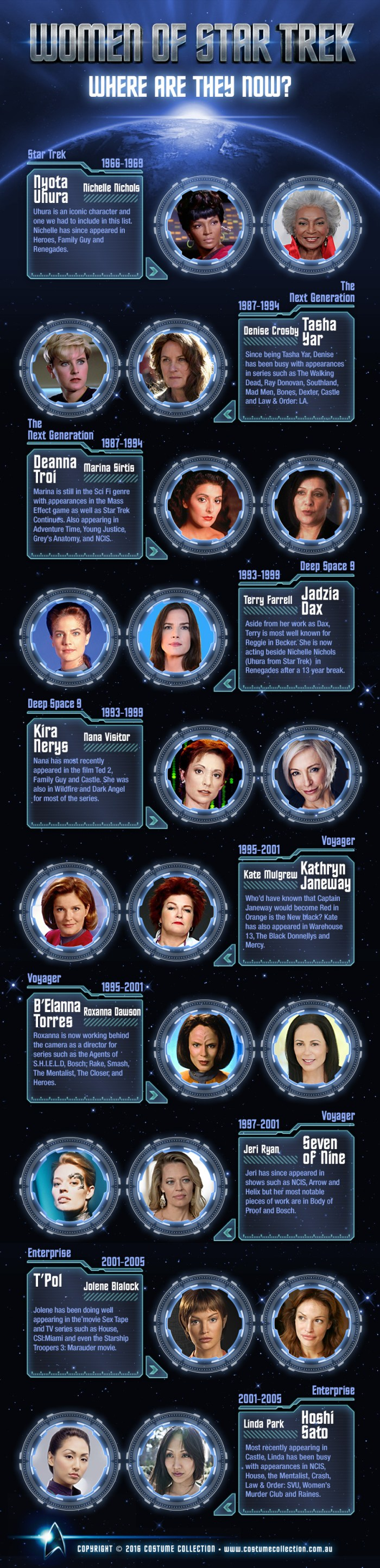 women of star trek infographic