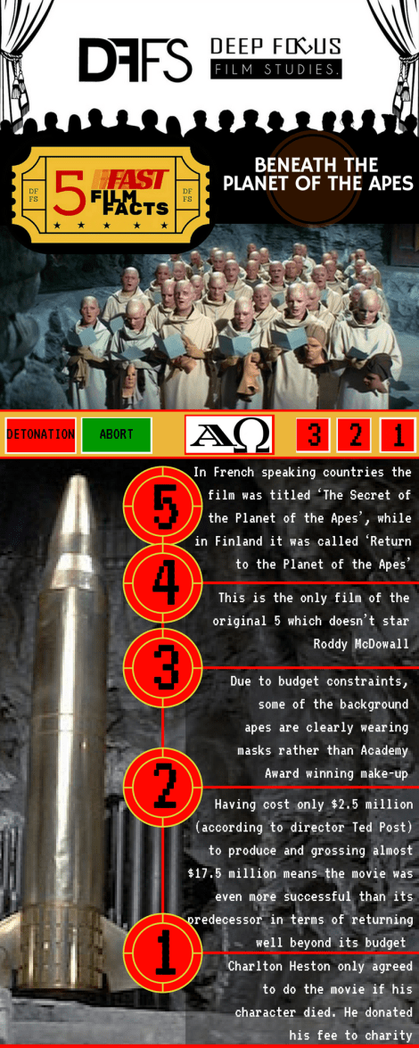 planet of the apes trivia