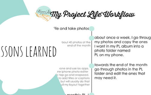 PROJECT LIFE ® | My Workflow Timeline Infographic