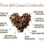 Cacao, un placer sin culpa