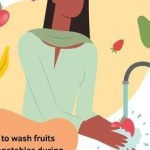 Como lavar las frutas y verduras para protegernos del coronavirus???💚💖
