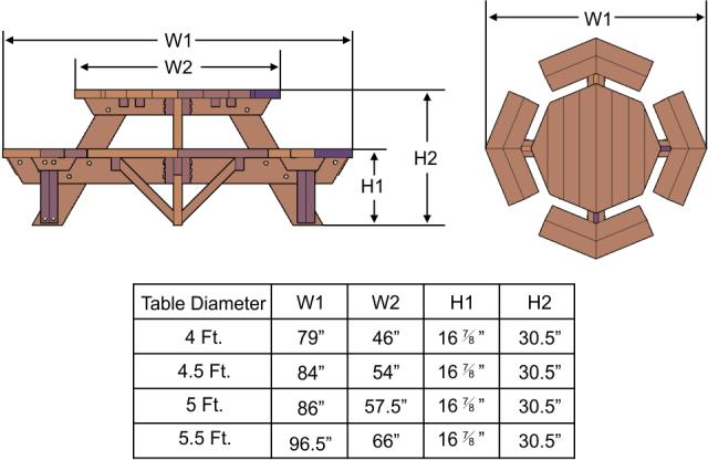 foot octagonal picnic table 46 diameter tabletop x 30