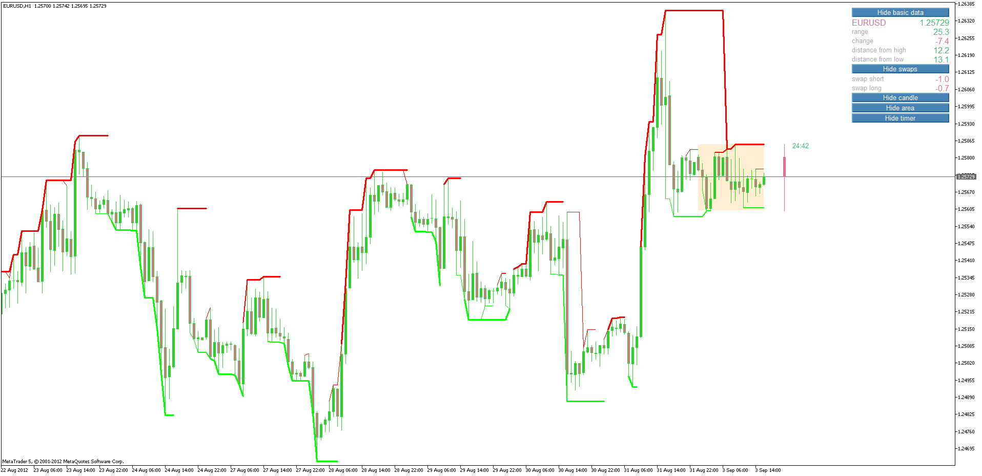 Forex tsd com indicators