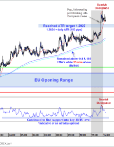 Opening range breakout trading strategy chart also forex rh