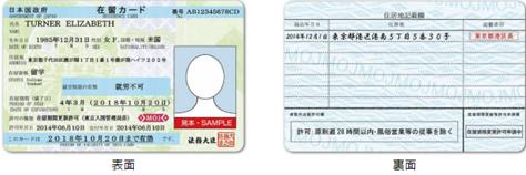 口座開設の際の本人確認書類の種類と提出方法|FX・外國為替取引のFOREX.com(フォレックス・ドットコム)