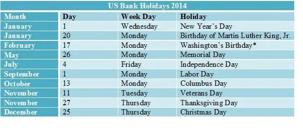 fc19ef1abe80 2015 Calendar Bank Holidays Usa Public Holidays In The United States  Wikipedia Uk Bank Holidays 2014