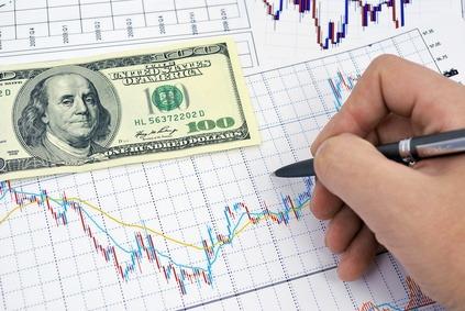 stock chart technical analysis