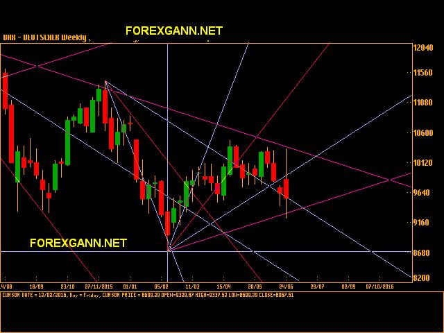 previsioni analisi dax mercato tedesco
