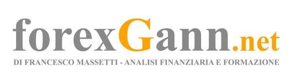 Forex Gann