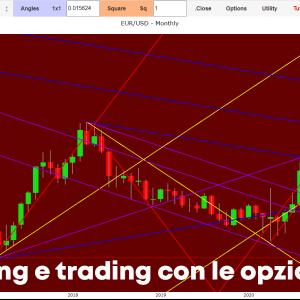 Corso hedgling e trading con le opzioni Call e put