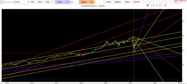 previsioni mercati finanziari oggi
