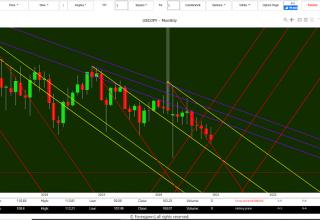 grafici forex dollaro yen