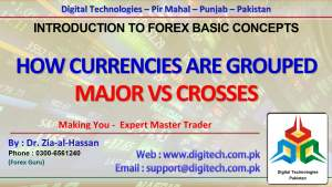 Introduction To Forex Basic To Advance 5-10