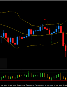 Pinbar filtered by value chart forex patterns strategy also mt rh forexmt indicators