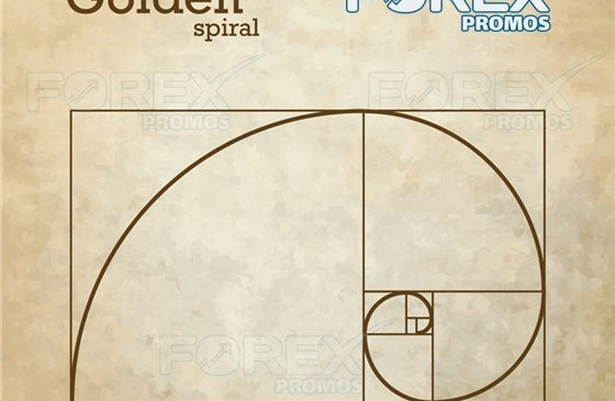 How Fibonacci Trading Works