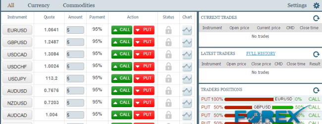 First Binary Option - 60 Second Call and Put Options