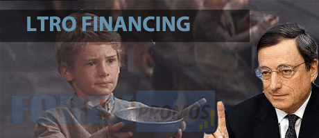 What is LTRO Financing. ECB LTRO Explained