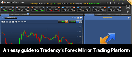 Forex Mirror Trading Tutorial