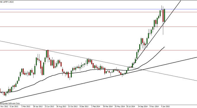 Weekly Currency Index Technical Analysis – 26 January