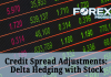 Credit Spread Adjustments: Delta Hedging with Stock