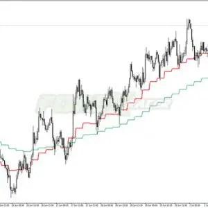 Forex Lines 7 » Free Forex MT4 Indicators (mq4 & ex4