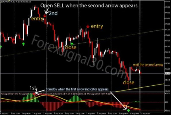 Forexsignal30 download