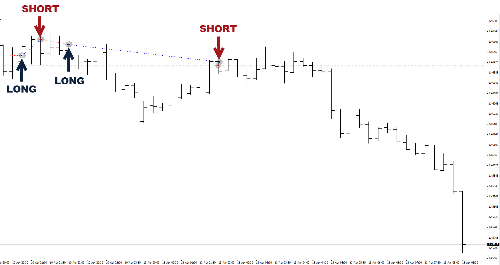 Free forex trading signals sms ~ camupay.web.fc2.com