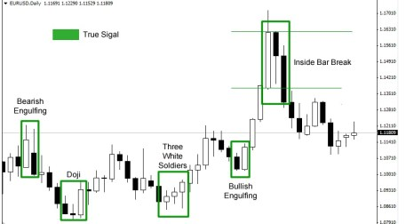 Forex candle time frame