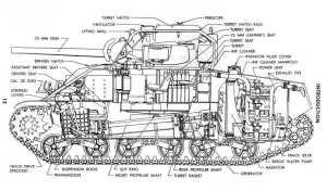 Blog Posts  Wele to Febear Tanks