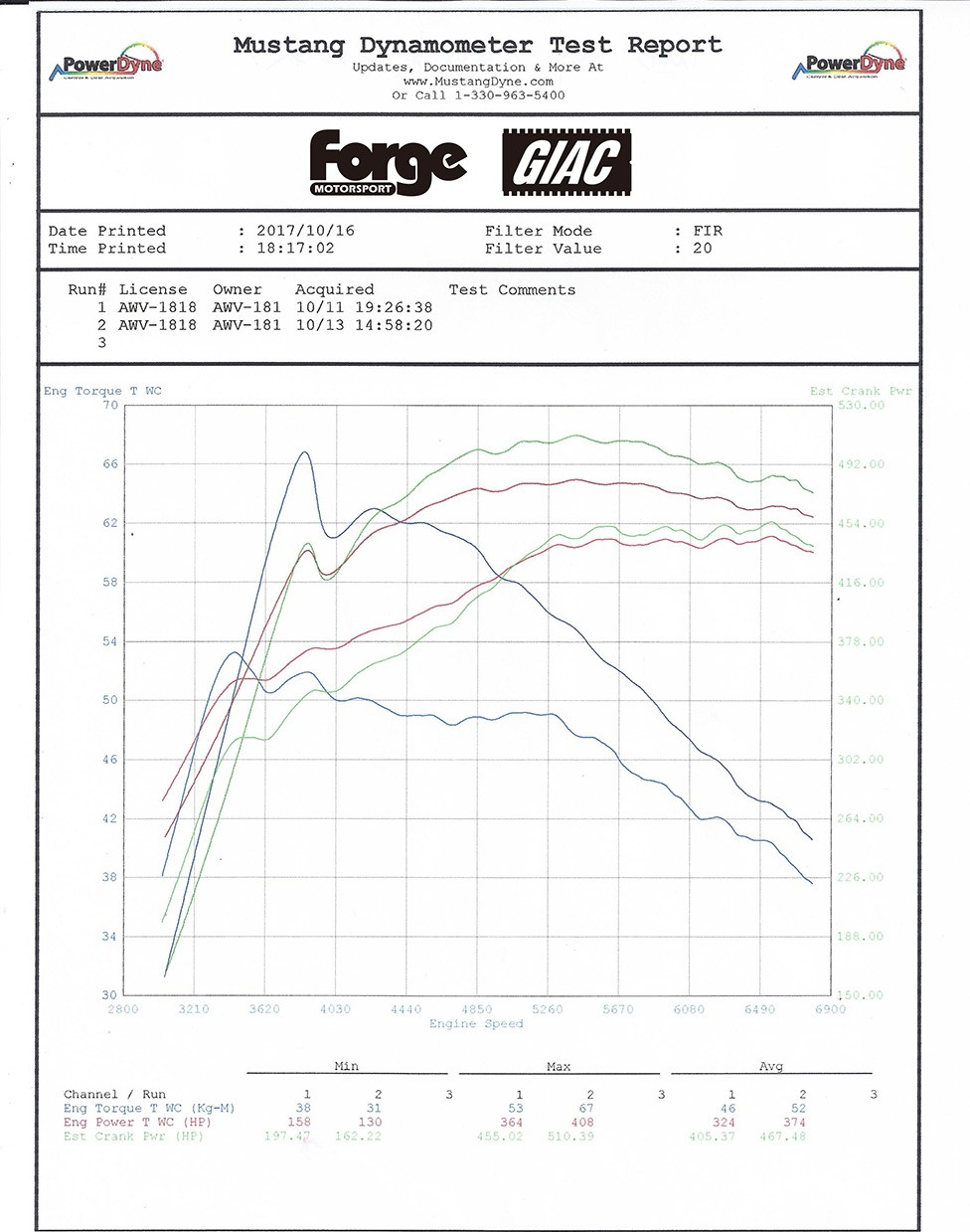 hight resolution of 1998 bmw m3 fuse box wiring diagram