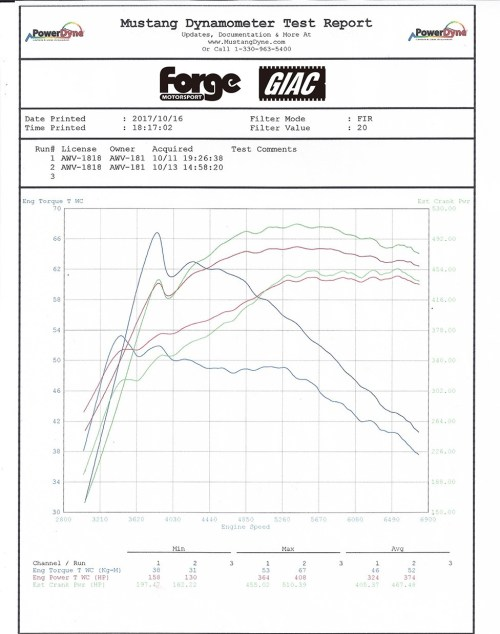 small resolution of 1998 bmw m3 fuse box wiring diagram