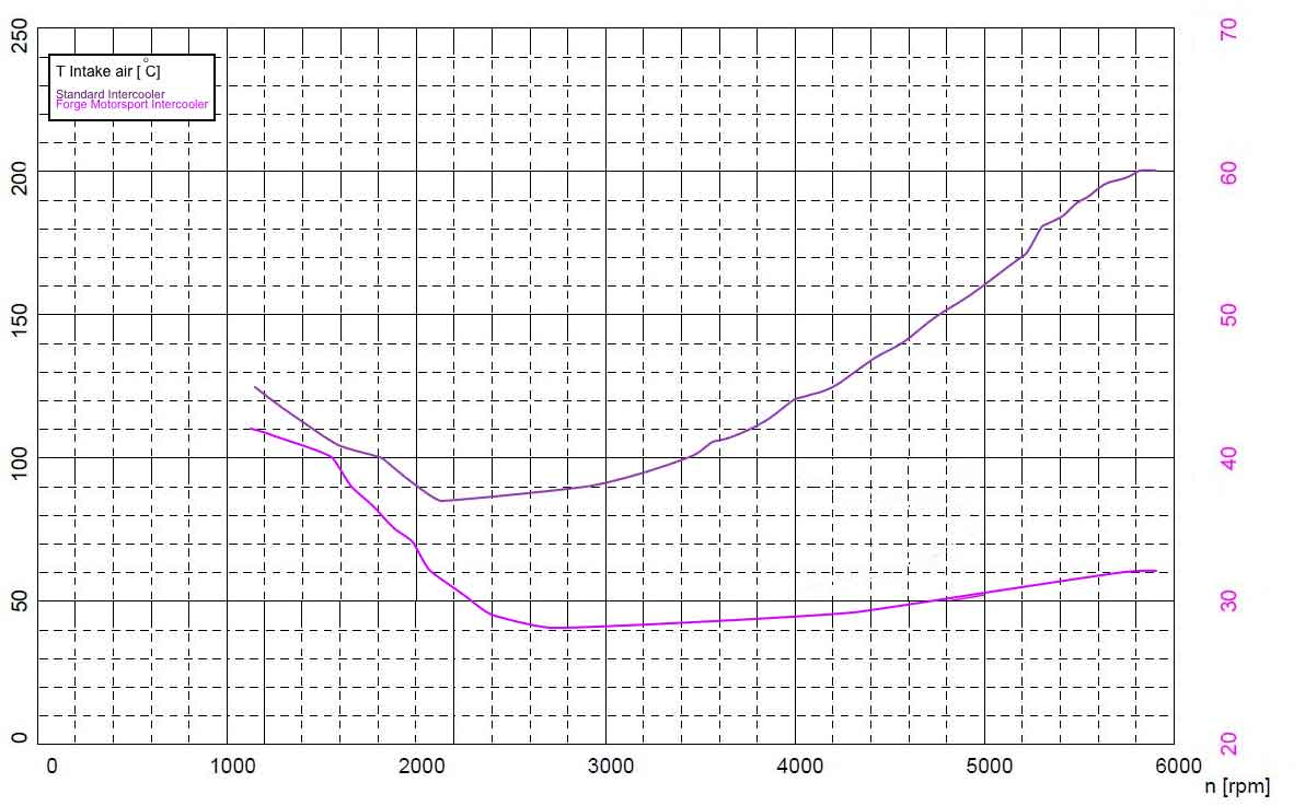 ford fiesta mk6 radio wiring diagram suzuki eiger 400 carburetor haynes manual pdf free dowload   save the robots musical