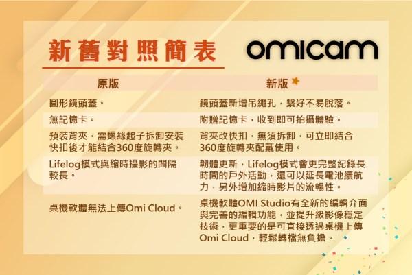 OmiCam穿戴式VR全景攝影機 2019昇級版 改版優惠