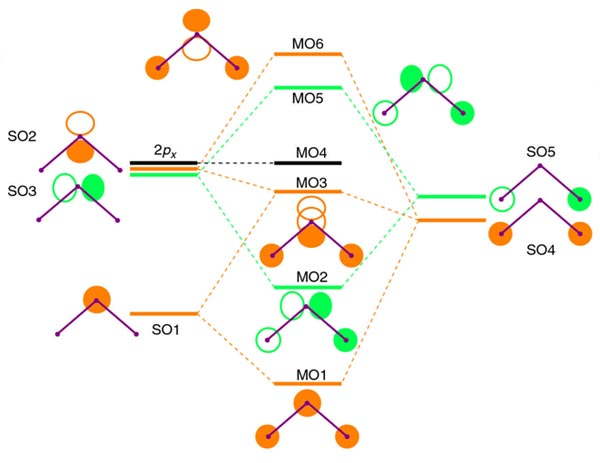 Diagram Of So3 Study Guide Chem210 Chapter 4 Electrons In Molecules