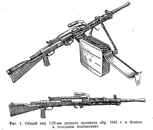 RP46 belt-fed machine gun