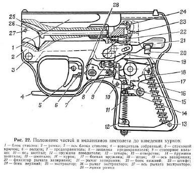 Russian MSP silent pistol manual