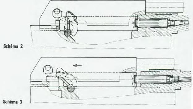 FAMAS Mechanism