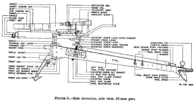 M1916 37mm gun