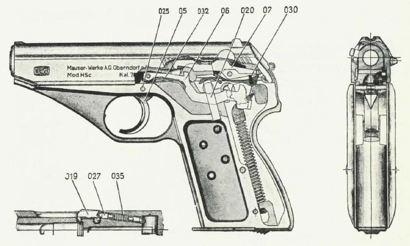 Mauser HSc cutaway view