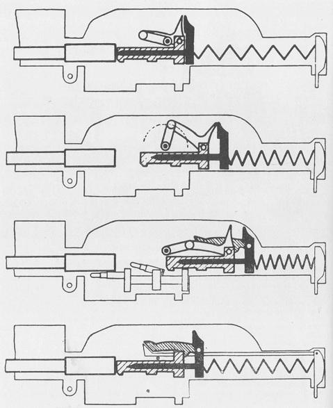 Schwarzlose machine gun mechanism