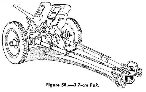 3.7cm PAK AT gun