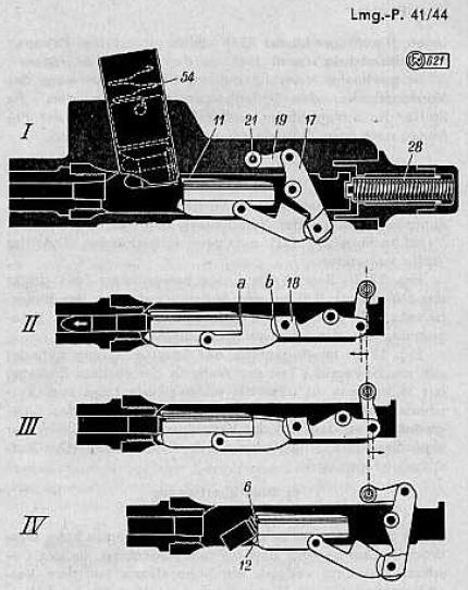 Swiss MP41/44 action